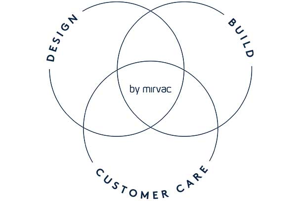 Mirvac's integrated model